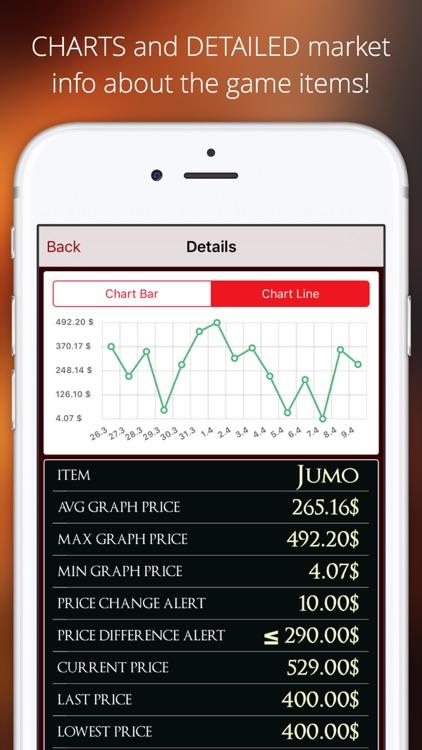 Market Monitor for Dota 2