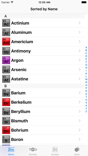The elements periodic table for apple watch on the app store iphone apple watch urtaz Images