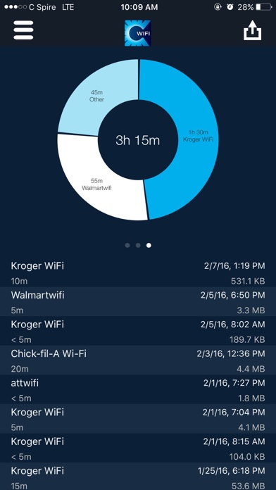 WiFi ON by C Spire (iOS, United States) - SearchMan App Data