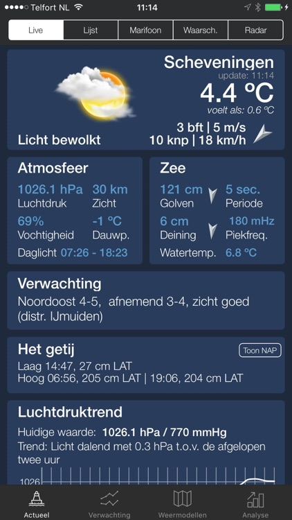 Sea Weather - Maritime app, forecasts, warnings