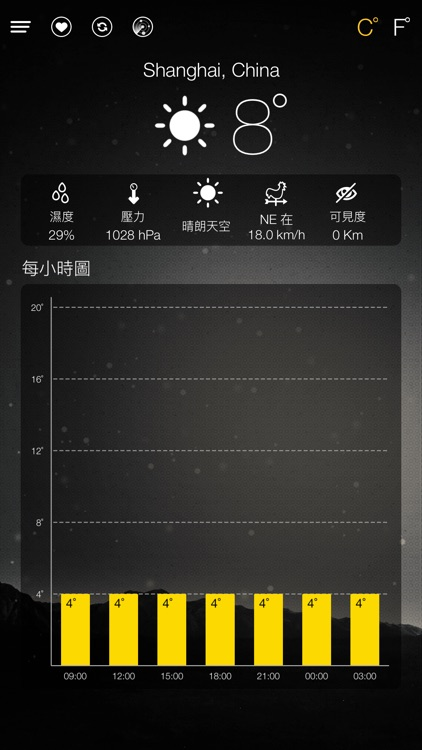 世界天氣預報 screenshot-3