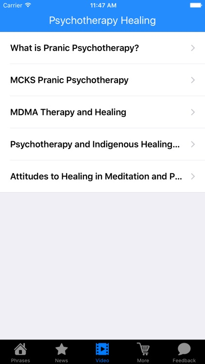 All about Psychotherapy Healing