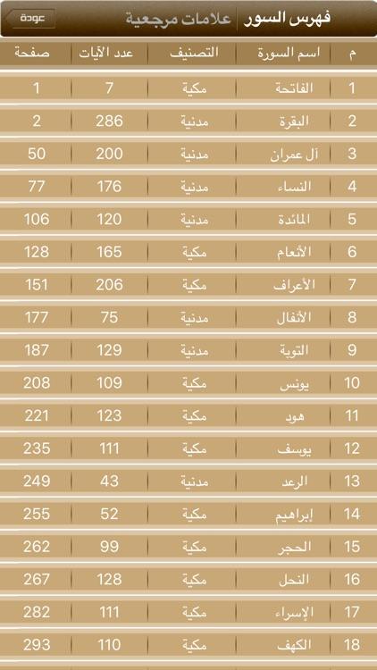 Moshaf Al-Tajweed - مصحف التجويد screenshot-4