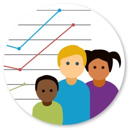 Child Growth & Percentiles