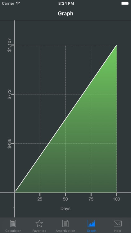 Compound Interest Calculator + screenshot-3