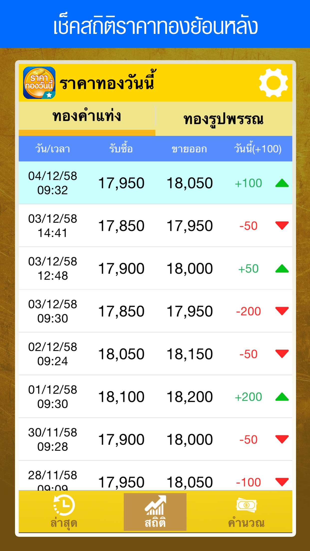 ราคาทองวันนี้ Gold Price Update Screenshot