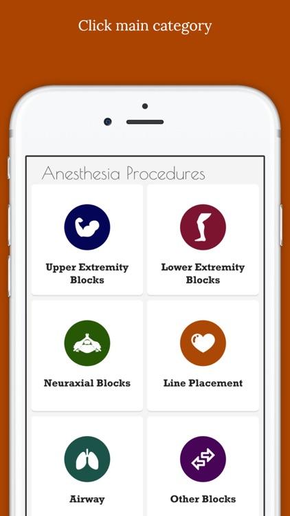 Anesthesia Procedures