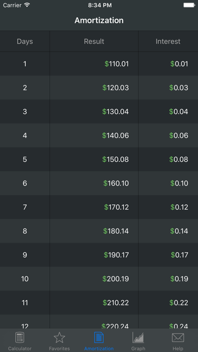 Compound Interest Calculator review screenshots
