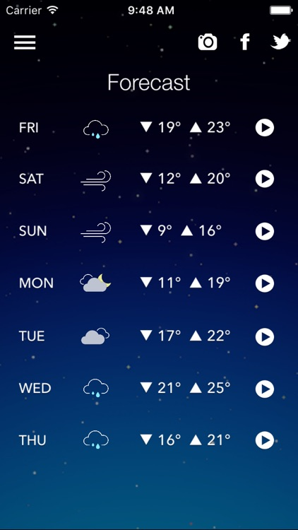 ZeroWeather Forecast