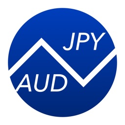 Australian Dollars To Japanese Yen – Currency Converter (AUD to JPY)