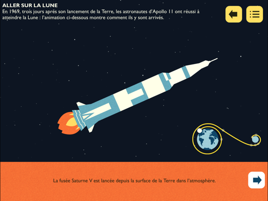 Le Système Solaire - Astrocat