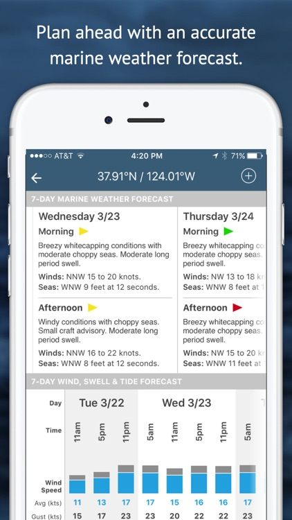 Buoyweather - Accurate Marine Weather Forecasts
