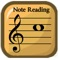 This a game like app that helps students to quickly identify notes on different clefs including Treble, Bass, Alto and Tenor