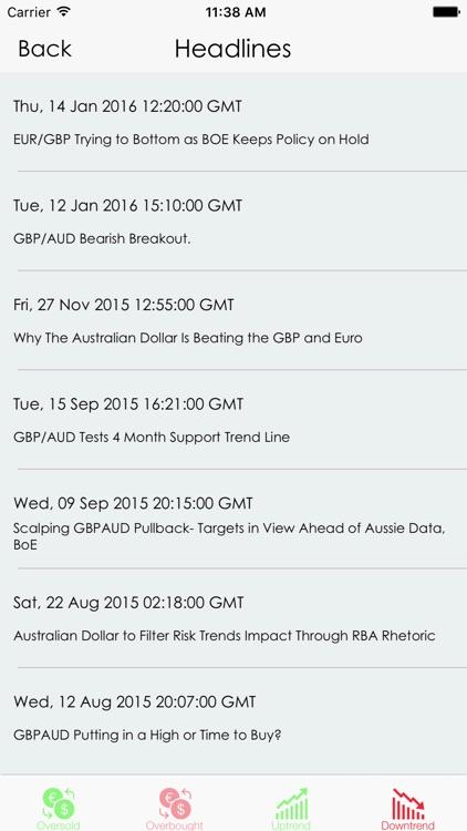 Easy Market Analyzer screenshot-4