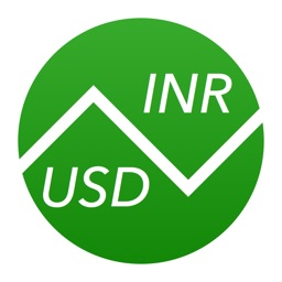 Indian Rupees To US Dollars – Currency Converter (INR to USD)