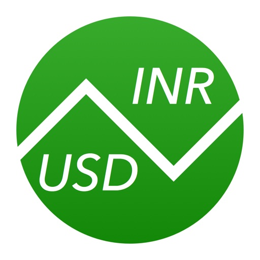 Indian Rus To Us Dollars Currency Converter Inr Usd