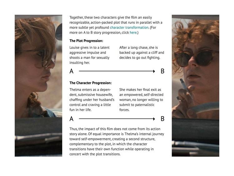 Thelma & Louise: A Screenplay Analysis
