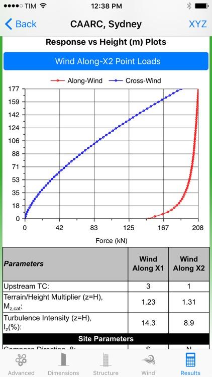 wool:AUS (Wind Code AS/NZS 1170.2 2011)