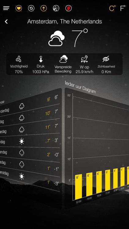 Wereld Weer Prognose screenshot-3