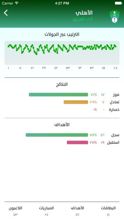 Saudi Matches - مباريات السعودية screenshot-3