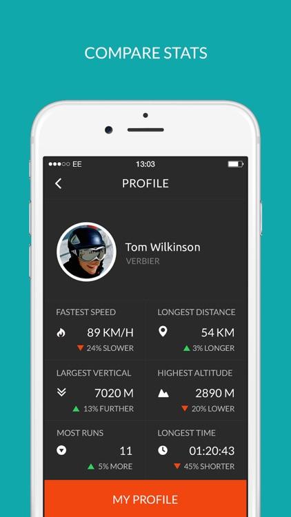 Edge Ski - Tracking, Maps & Resort Info