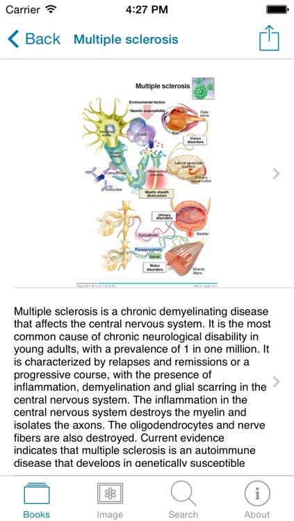Miniatlas Central Nervous System screenshot-4