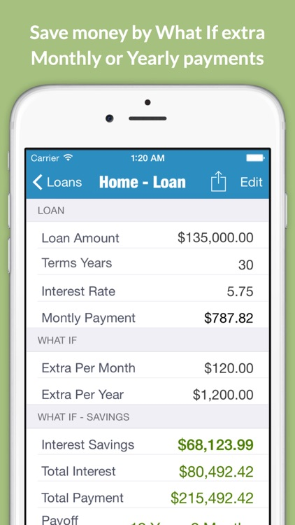 Loantune What If Loan Calculator