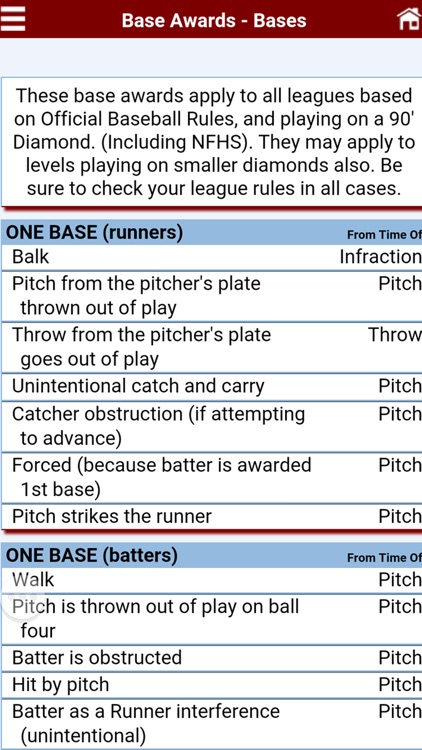 Baseball Umpire Pocket Reference