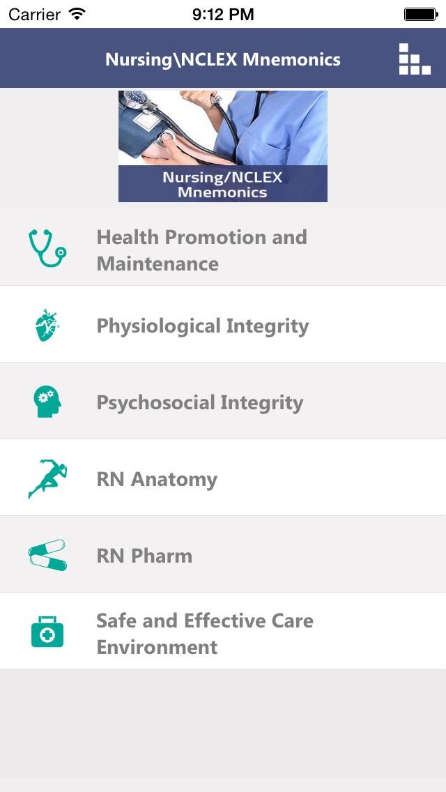 NCLEX RN Mnemonics - Nursing, Anatomy, Pharmacology, Safe ...