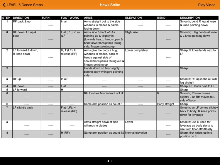 Hip Hop Instruction Premium Edition Curriculum + Extras! screenshot-3