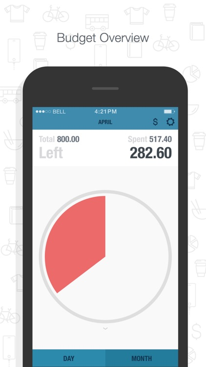BUDGT - monthly finances, day by day