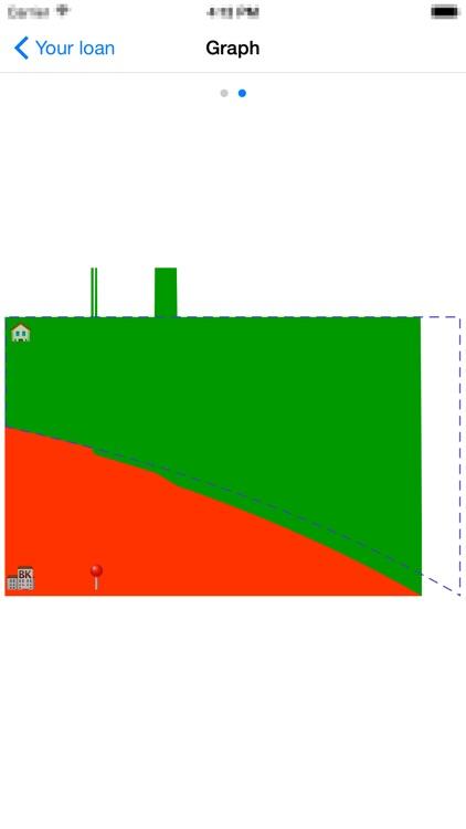 Mortgage Payoff Track screenshot-4