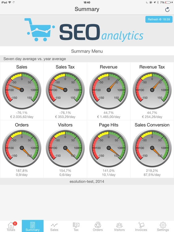 SEO analytics screenshot-1