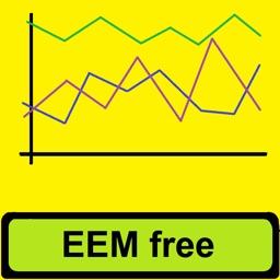 EEM Viewer free