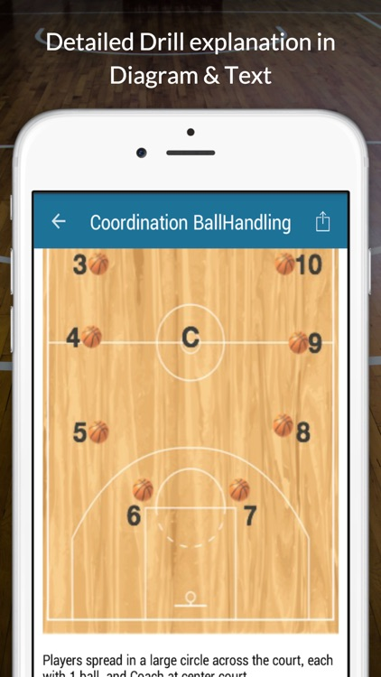 Basketball Offensive Drills screenshot-1