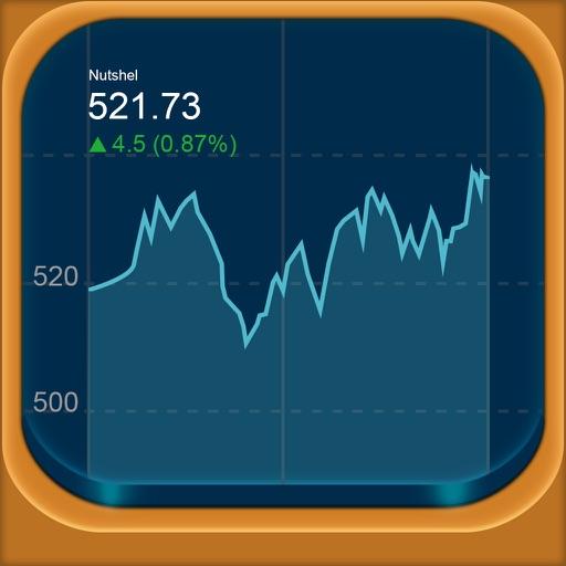 Nutshel Charts - Live Stock Price Charts