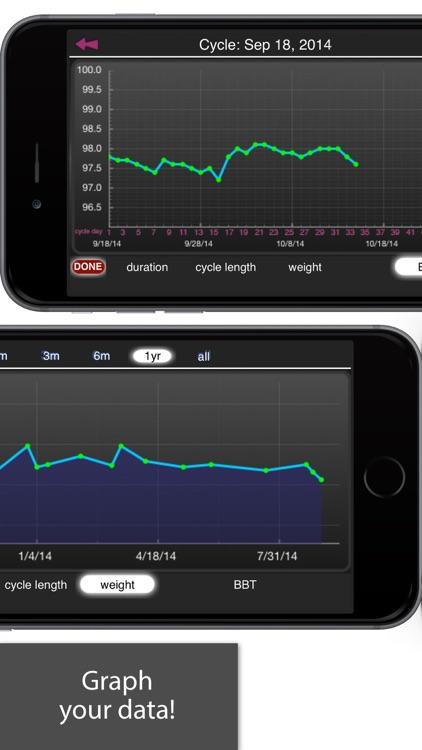 iPeriod Period Tracker Free - Menstrual Calendar screenshot-3