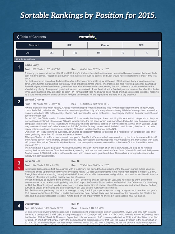 RotoWire Fantasy Football Guide 2015 screenshot-3