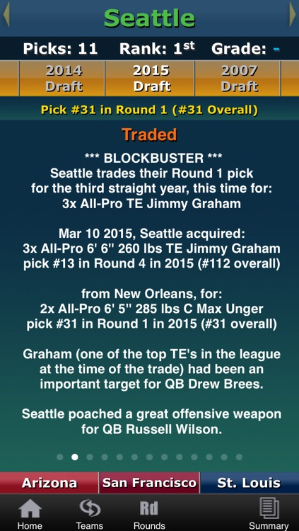 Draft•Tracker® 2015: Complete Analysis from 2007 screenshot-3