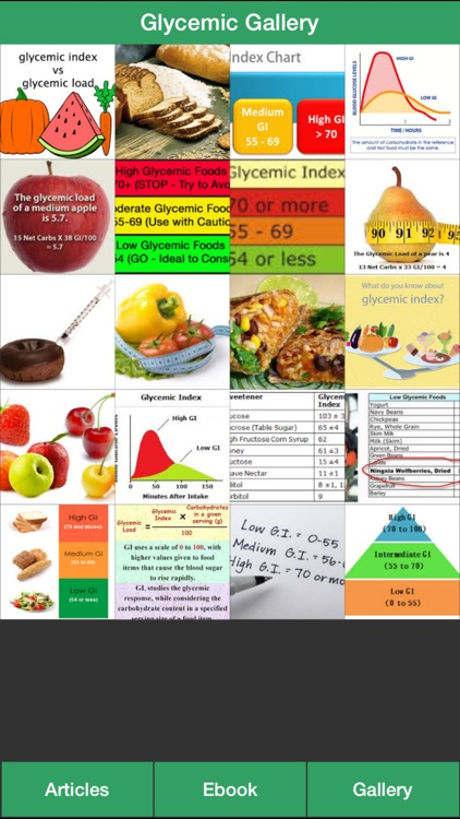 Glycemic Index Guide - How To Control Your Glycemic Index Effectively