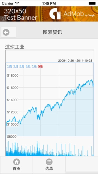 中国汇率网屏幕截圖5