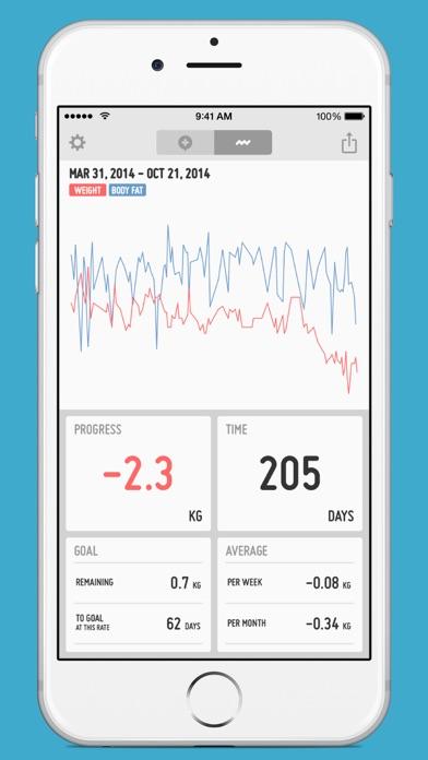 PopWeight - 体重管理が簡単にできるダイエット記録アプリのおすすめ画像2