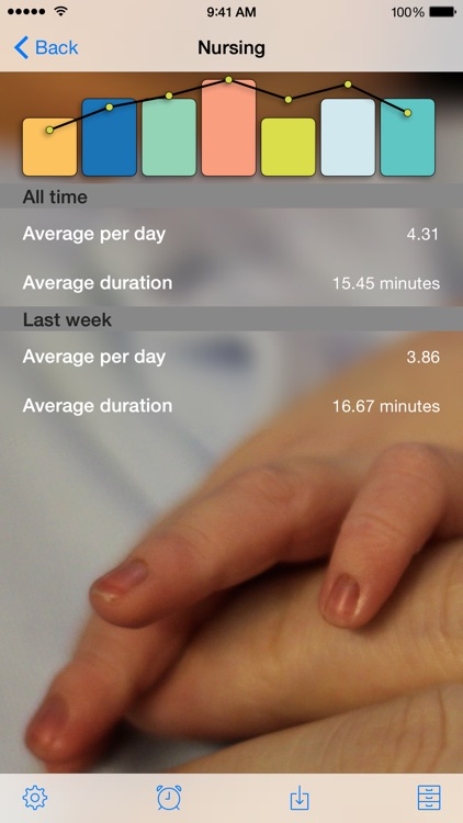 Rootn Tootn - Baby feed timer and reminders