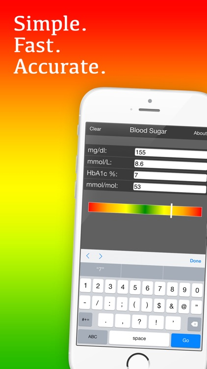 Mila's Blood Sugar Conversion Calculator