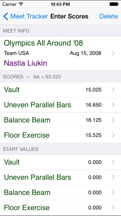 Gymnastics Meet Tracker