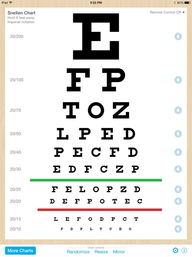 Eye Chart Premium On The App Store