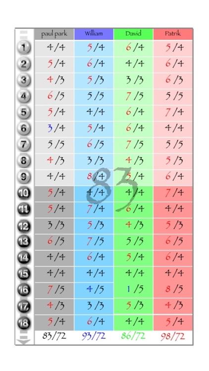 Voice Golf Score IAP screenshot-3