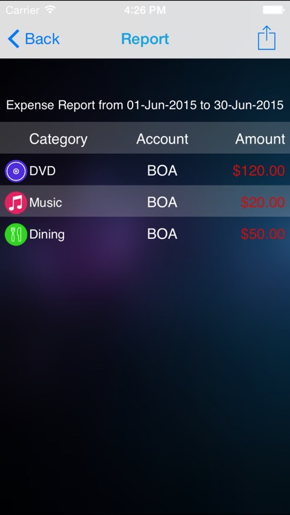 Budget n Expense Pro : Personal Expense Tracker and Account Manager screenshot-4