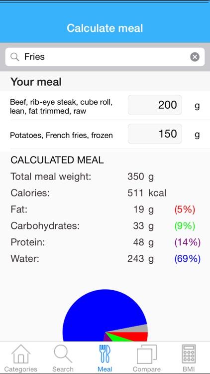Nutritions screenshot-3