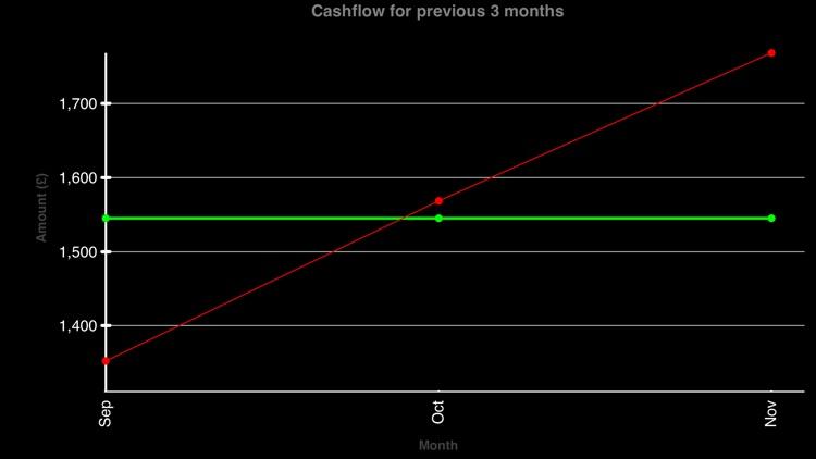 Money Monthly screenshot-3